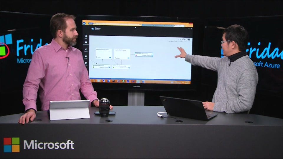 Azure Data Factory 102 - Analyzing complex Churn Models with Azure Data Factory