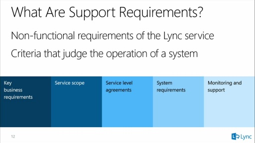 Identifying Critical Support Dependencies for Lync Server
