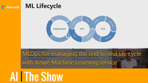 MLOps for managing the end to end life cycle with Azure Machine Learning service