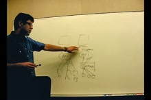Fun with the Interns: Shaurya Arora on Designing .NET for NuGet