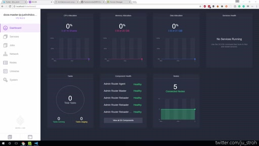Doing DevOps with Blue Green deployments on DC/OS and Jenkins