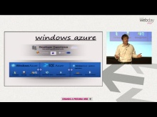 Beat Schwegler: Windows Azure - Take The Shortcut To The Cloud | Webday