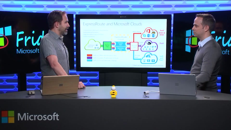 Azure Hybrid Networking 101
