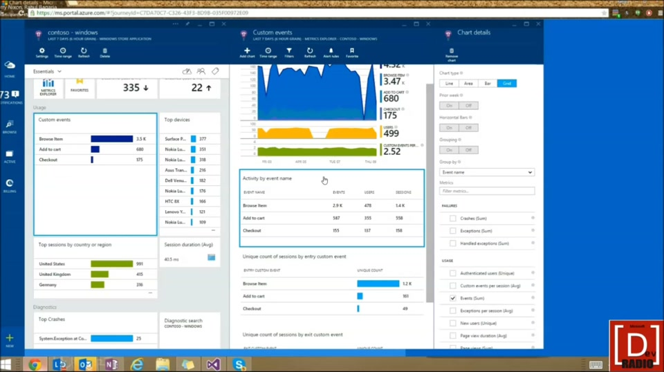 Application Insights: How to learn about your customers & build more reliable mobile applications