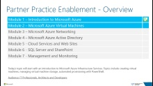 Module 2: Azure Virtual Machines