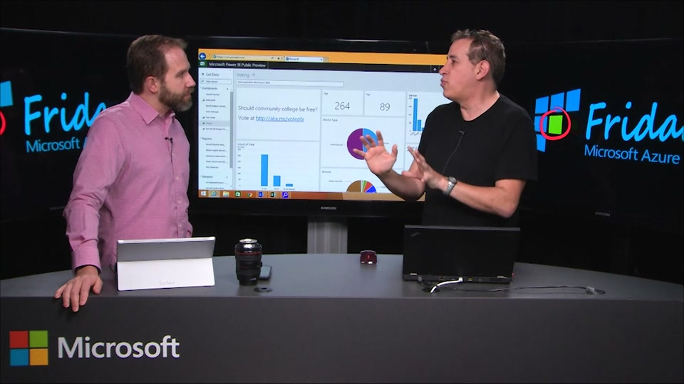 Introduction to the New Power BI with Amir Netz