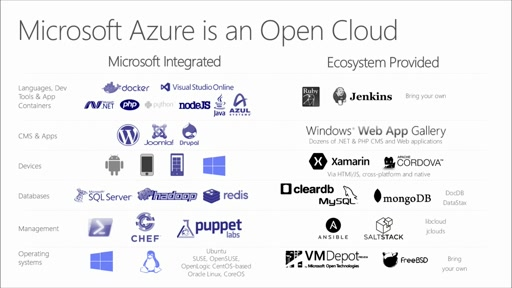 Open Source Database on Microsoft Azure: (01) Introduction