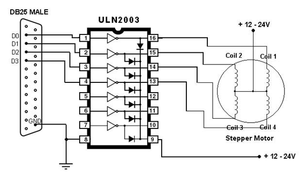 stepper motor driver circuit using uln2003