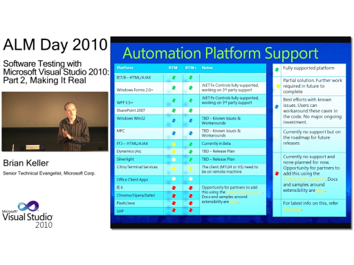 ALMday session 4 - Software Testing with Microsoft Visual Studio 2010: Part 2, Making It Real