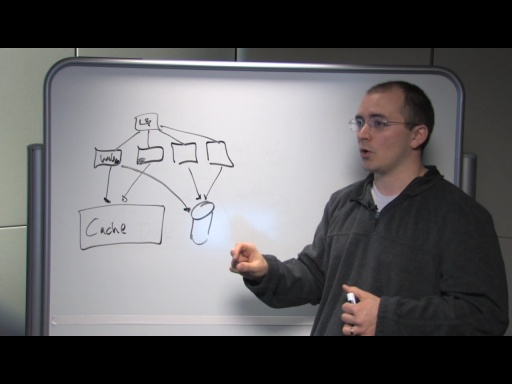 Cloud Cover Episode 32 - AppFabric Caching