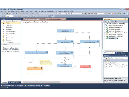 UML with VS 2010 Part 6: Designing a Project's Physical Structure