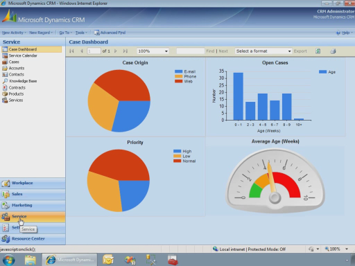 Dashboards Made Easy With Reporting Services