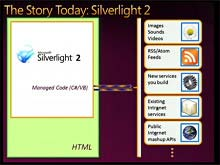 Working with Data and Web Services in Microsoft Silverlight 2