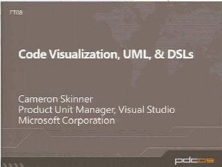 Code Visualization, UML, and DSLs
