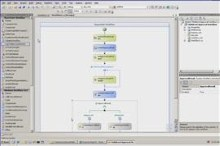 Building an Multilevel Approval Workflow with SharePoint/MOSS 2007 and Visual Studio 2008