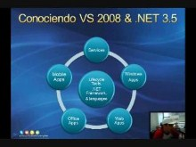 Introducción a Visual Studio 2008 (2 de 4)