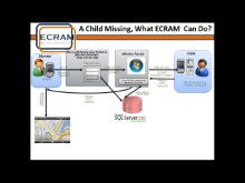 (3/3) Imagine Cup 2009 Interoperability Award finalists: third place ECRAM from Jordan