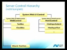 ASP.NET Webcast Teil 2: ASP.NET  Server Controls, Listen, Detailansichten, Controls, Session State