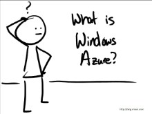 Whiteboard Video 2 of 4: What is Windows Azure?