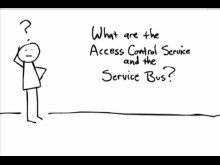 Whiteboard Video 4 of 4: What is the Access Control Service and the Service Bus?