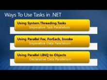 How to Parallelize Your Application - Part 3 Using Tasks