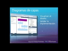 Visual Studio 2010: Diagramas de capas