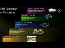 SACVIE 2010:Keynote Cloud as business and technology differentiator!?