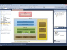 UML with VS 2010 Part 5: Architecting an Application