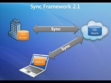 Extending SQL Azure data to SQL Compact using Sync Framework 2.1