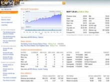 Bing's Latest Addition: In-Depth Finance Pages