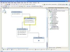 State Machine Workflow Example (Order Processing App)