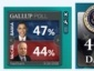 New Vista Sidebar Gadgets Let Your Track The Elections