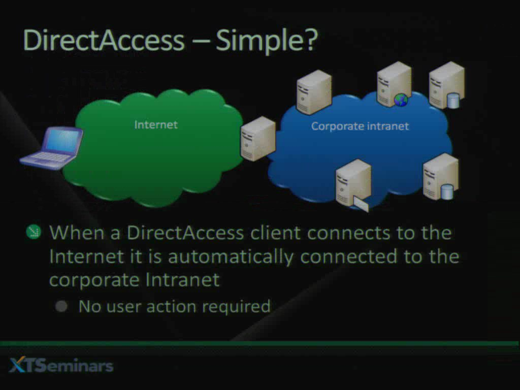 DirectAccess Technical Drilldown, Part 1 of 2: IPv6 and Transition Technologies