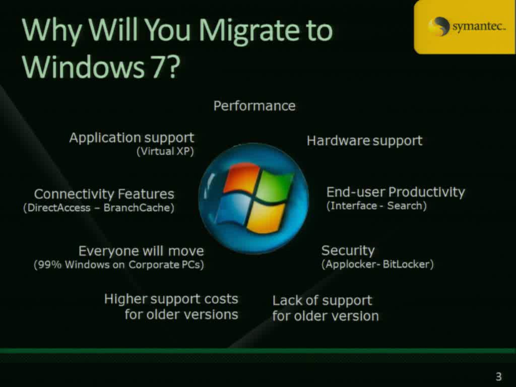 Windows 7: Seven Steps to Migration