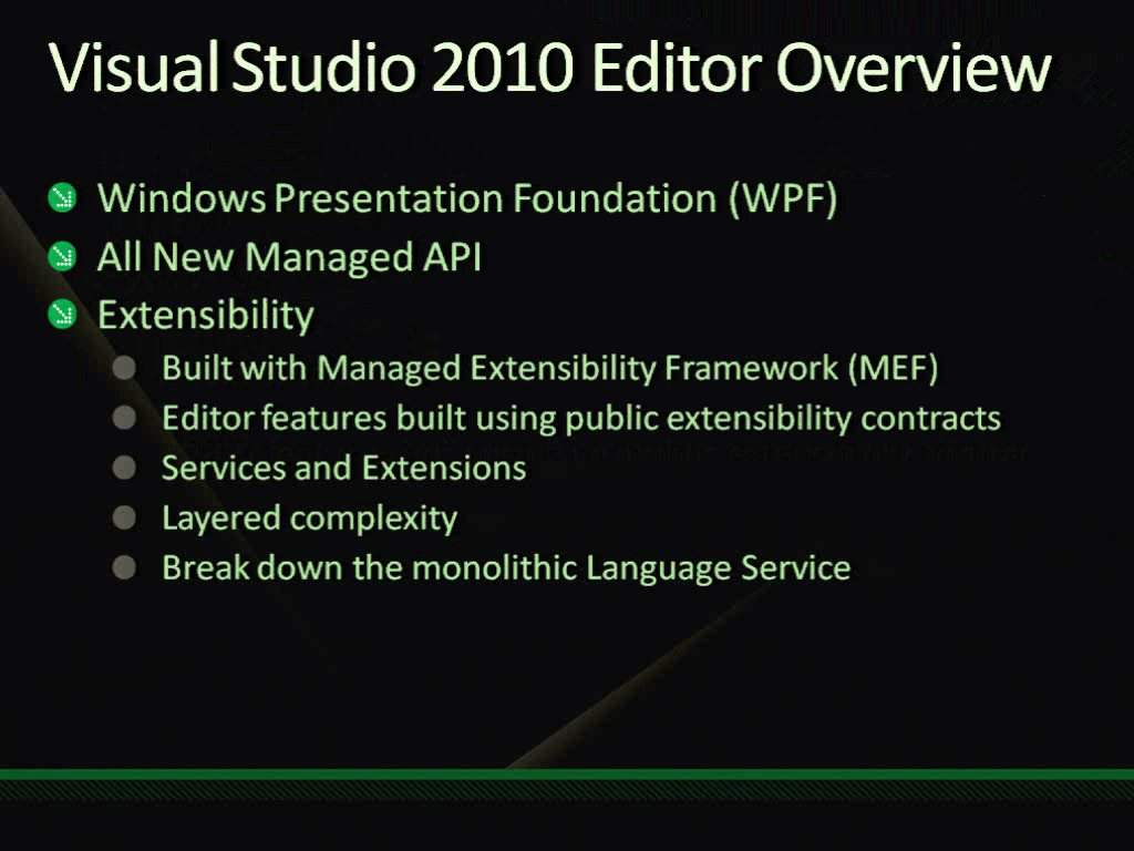 Lighting Up the New Microsoft Visual Studio 2010 Editor with Rich Extensions