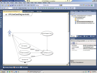 Visual Studio Team System 2010: UML Model