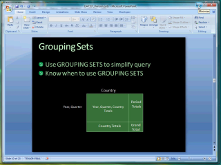 Demo SQL Server 2008 Grouping Sets