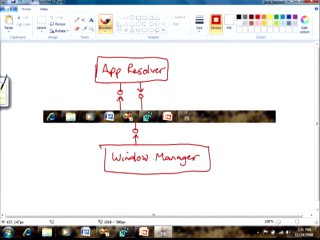 Windows 7 Taskbar -  Behind the Scenes