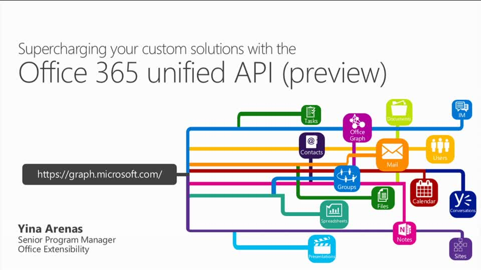 Supercharging Your Custom Solutions with the Office 365 Unified API Endpoint