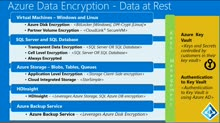 Enabling Data Protection in Microsoft Azure