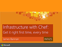 Cooking in the Cloud: Get it right first time, every time with Chef