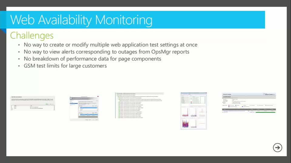 Monitoring Applications Using APM, Global Service Monitor, and Visual Studio Web Testing
