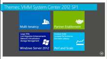 Enabling Hosted IaaS Clouds Using System Center 2012 SP1 with Windows Server