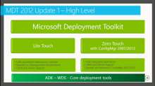 Advanced Microsoft Deployment Toolkit 2012 Update 1 Customizations