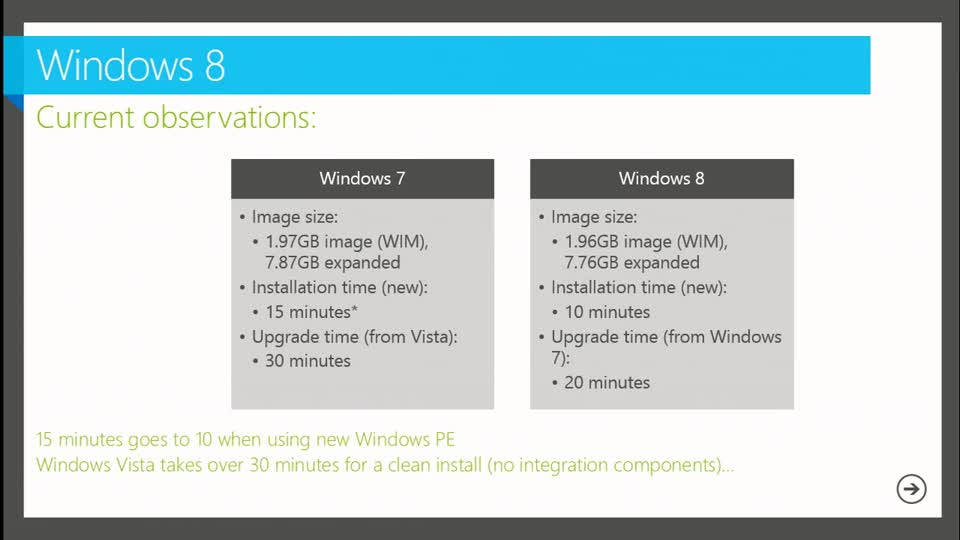 What's New in Windows 8 Deployment