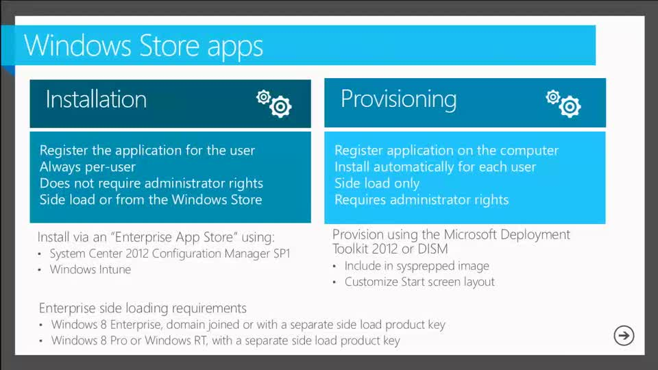 Windows Store Apps: Enterprise LOB App Deployment Scenarios