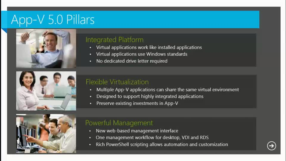 Better Together: Microsoft Application Virtualization 5.0 and Office