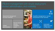 What's New in Windows Server 2012 Virtual Desktop Infrastructure and Remote Desktop Services