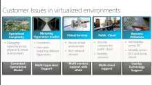 Cisco Virtual Networking Solutions for Microsoft Hyper-V Environments
