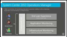 Monitoring and Managing the Network and Storage Infrastructure with Operations Manager 2012